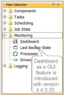 Dashboard from monitoring.png